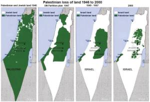 palestine_index